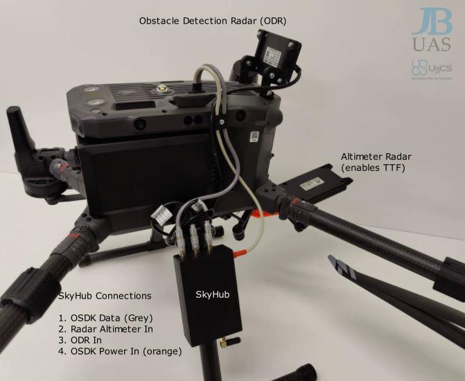 Obstacle Detection Radar